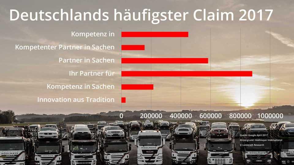 Claims Unternehmensmarken